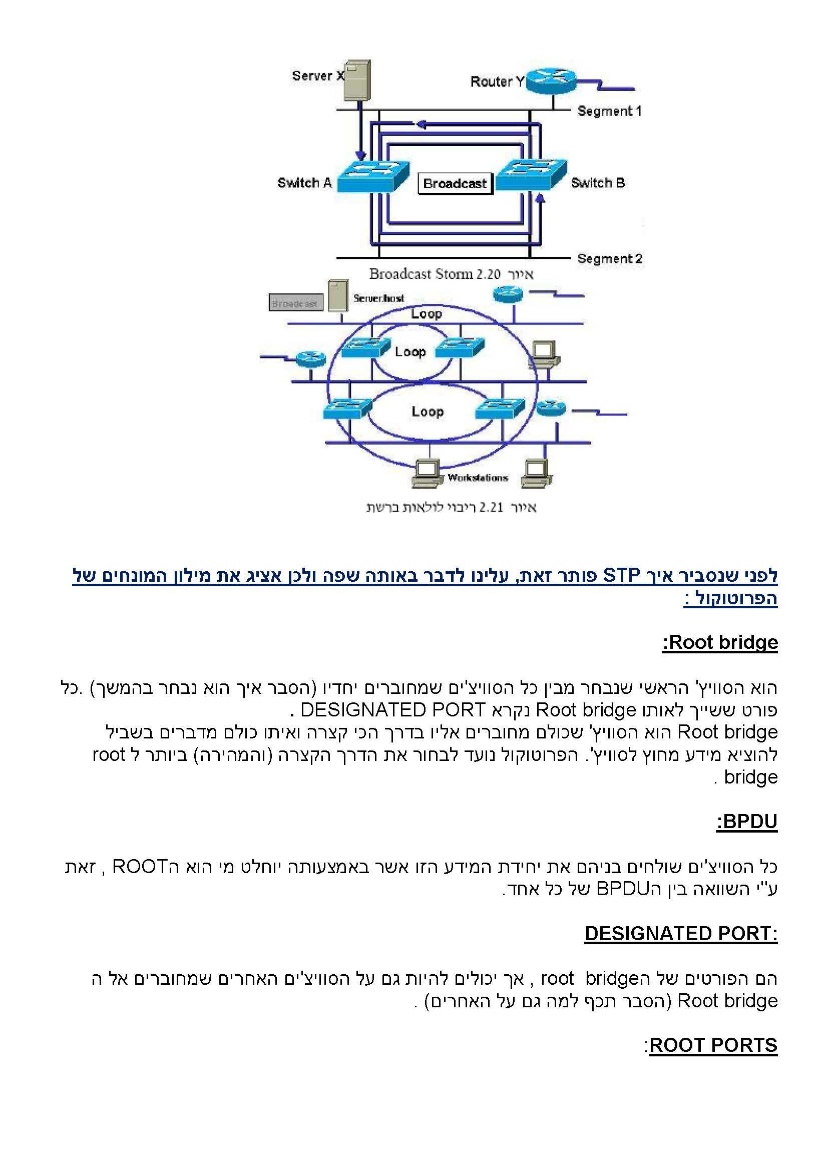 סמסטר שלישי - CISCO CCNA_Page_20.jpg