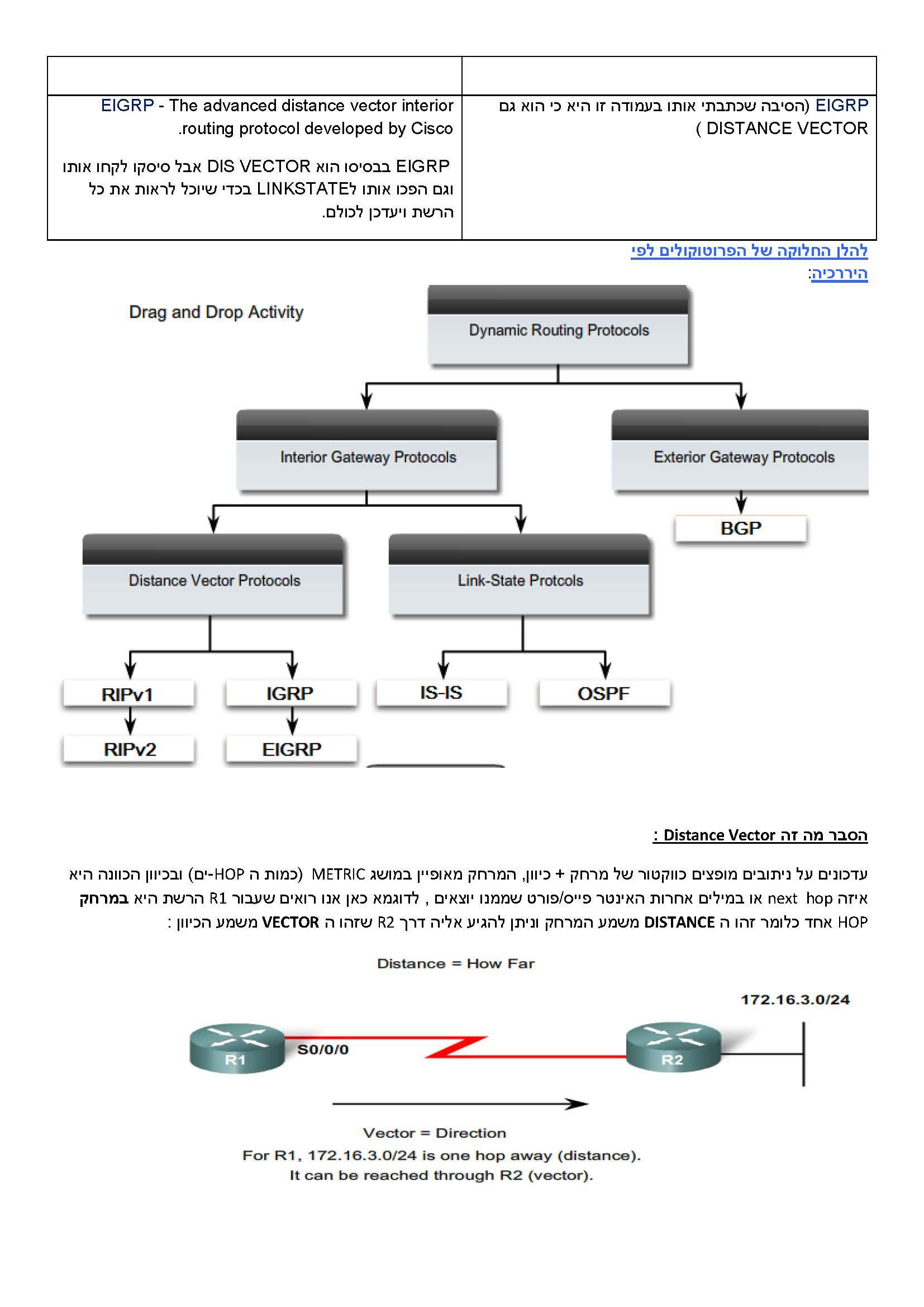 סמסטר שני- CCNA  CISCO_Page_05.jpg