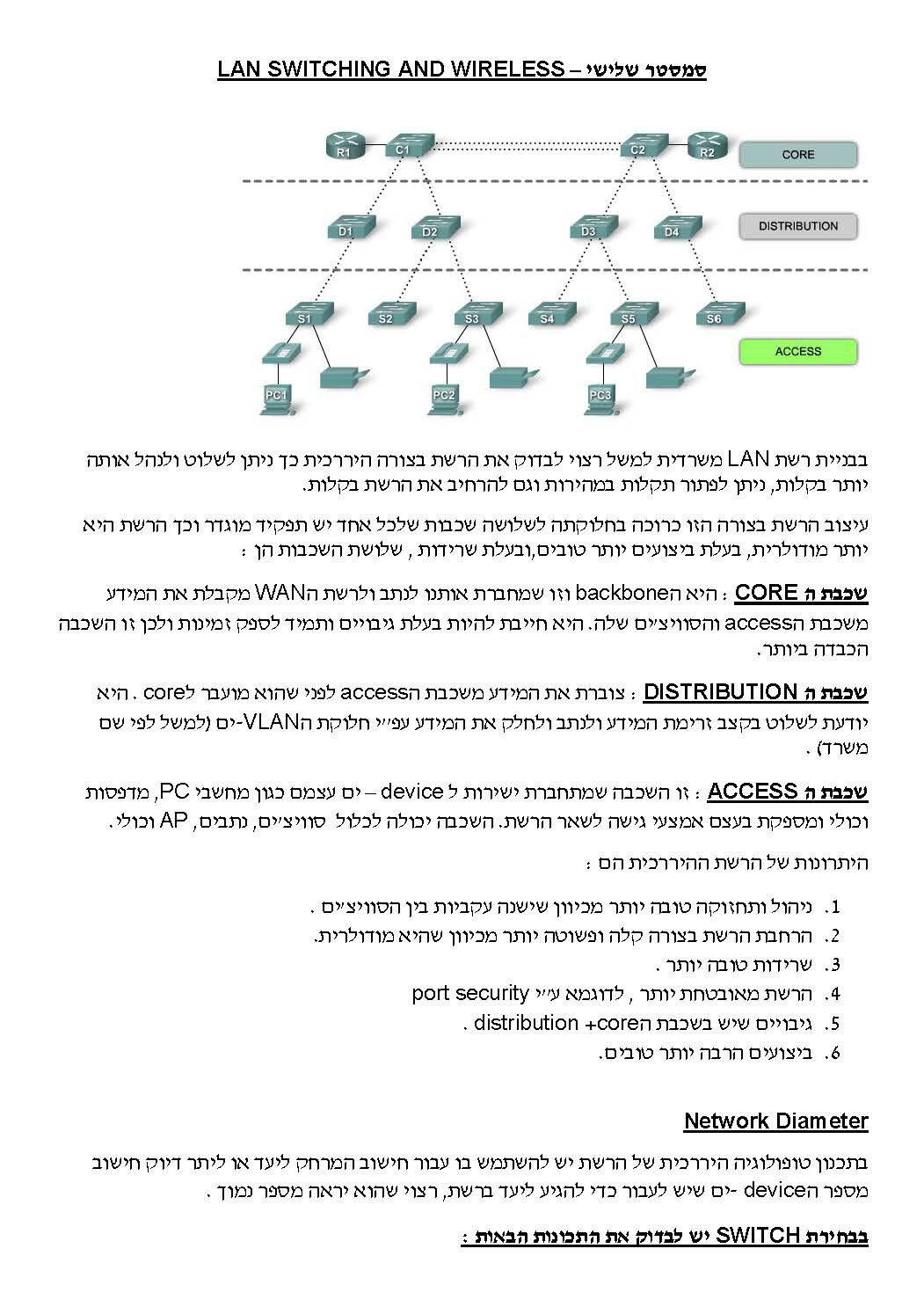 סמסטר שלישי - CISCO CCNA_Page_01.jpg