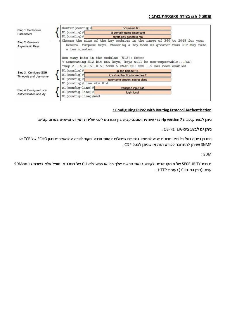 סמסטר רביעי- CCNA CISCO_Page_08.jpg