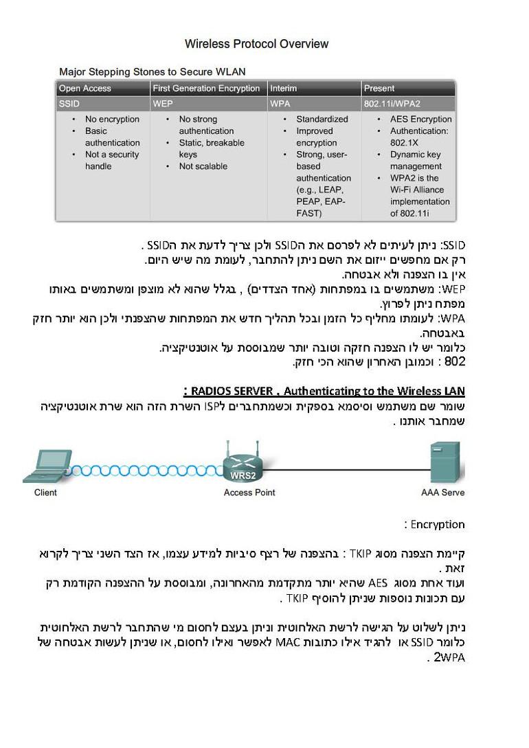 סמסטר שלישי - CISCO CCNA_Page_32.jpg