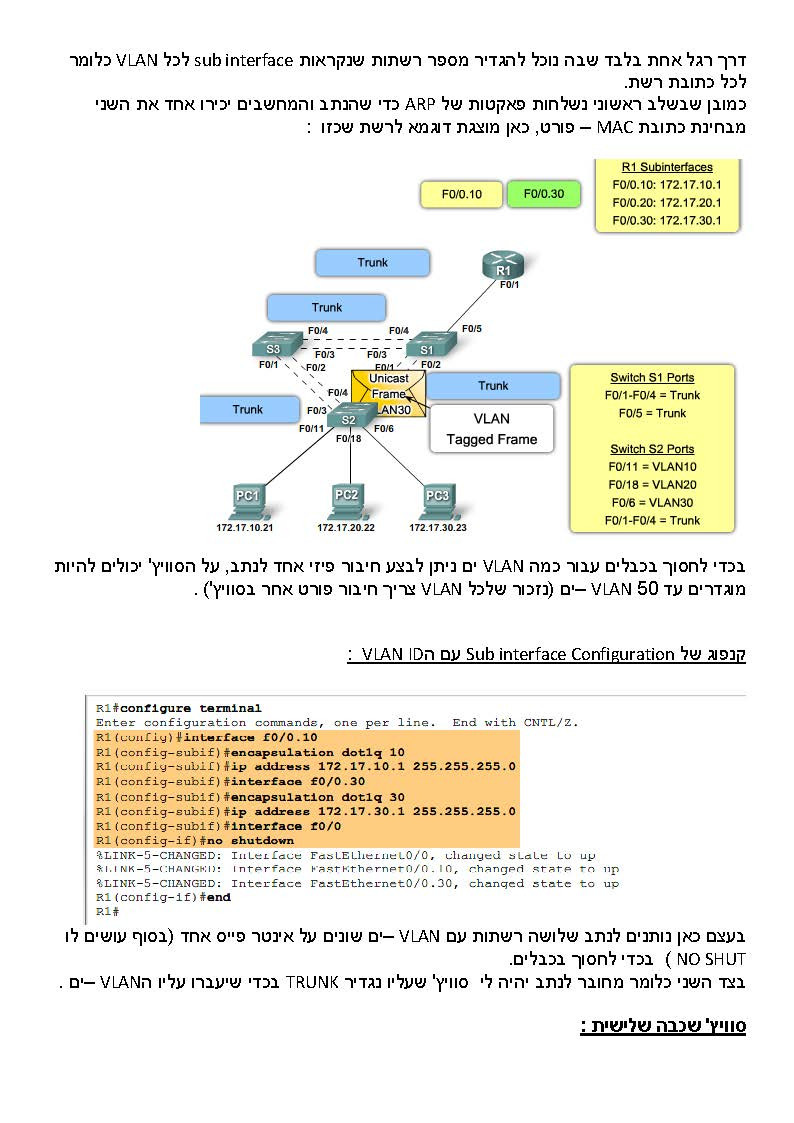 סמסטר שלישי - CISCO CCNA_Page_25.jpg