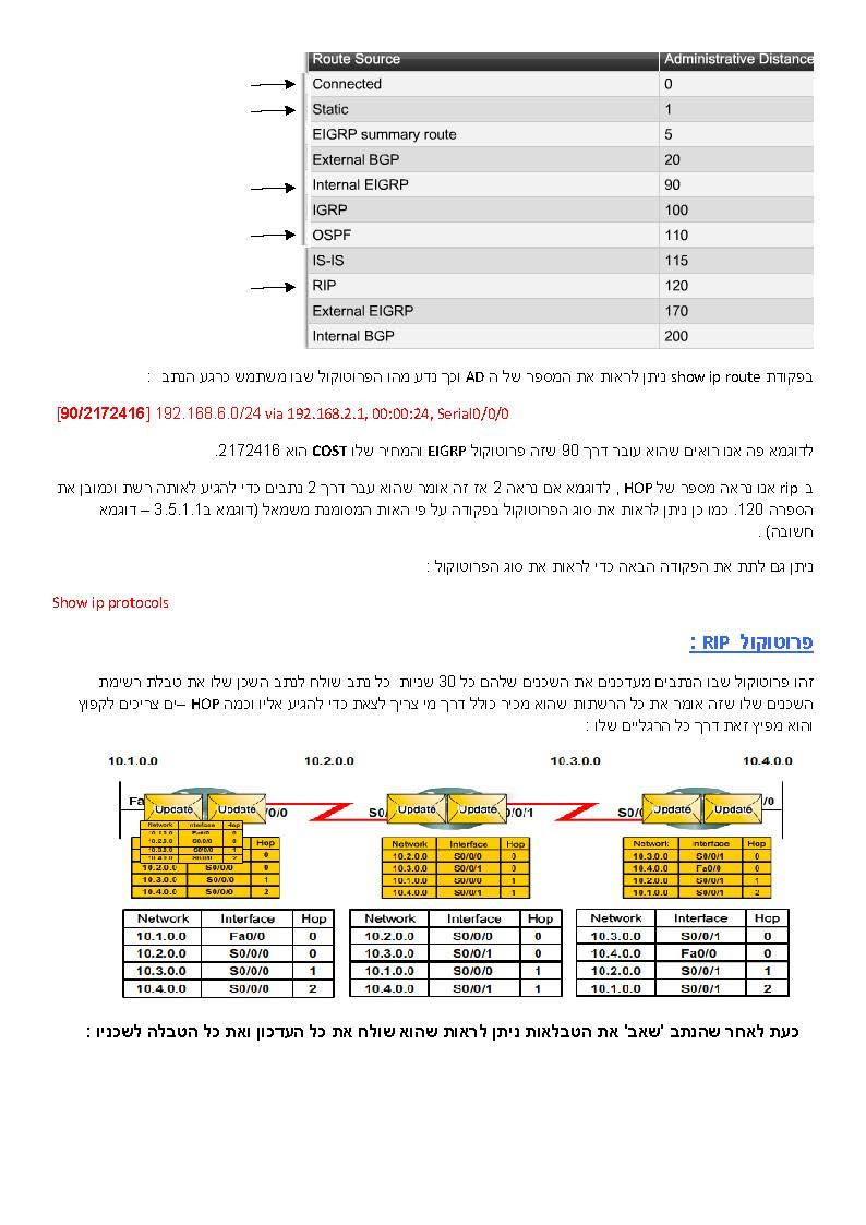 סמסטר שני- CCNA  CISCO_Page_07.jpg