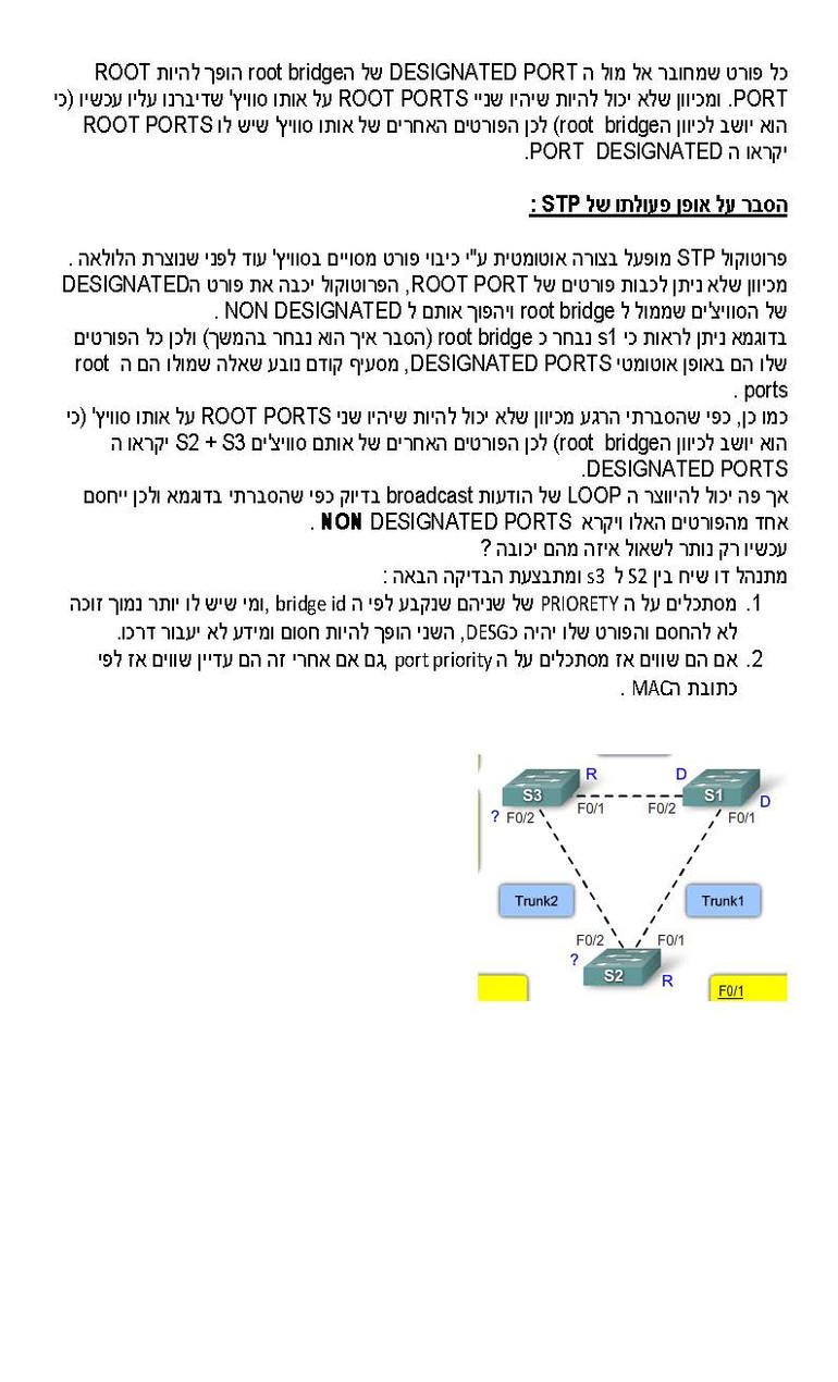 סמסטר שלישי - CISCO CCNA_Page_21.jpg
