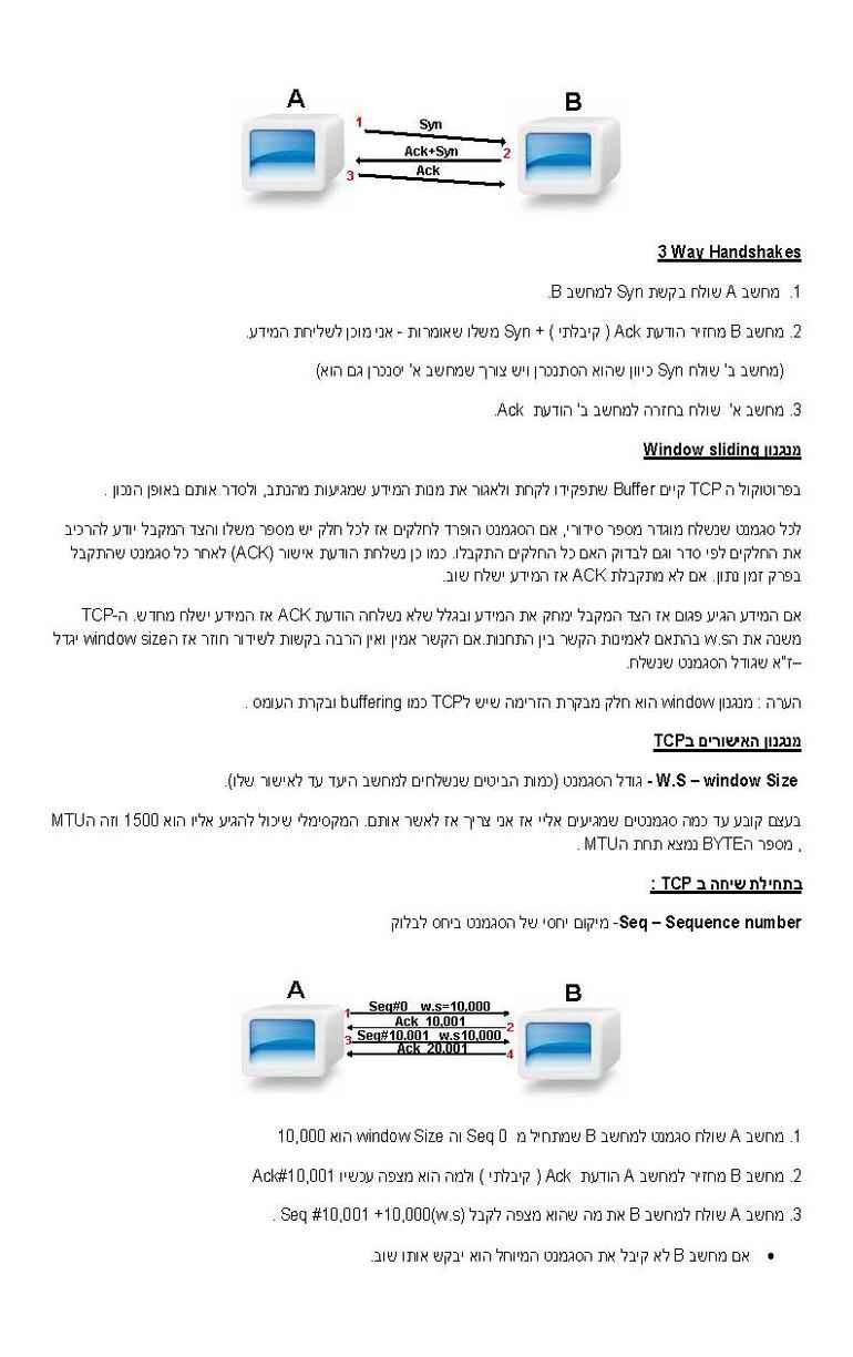 סמסטר ראשון - CCNA CISCO_Page_10.jpg