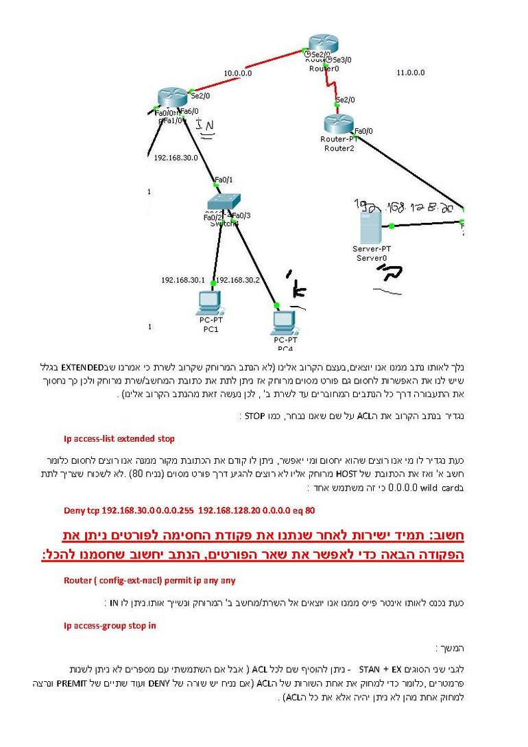 סמסטר רביעי- CCNA CISCO_Page_13.jpg