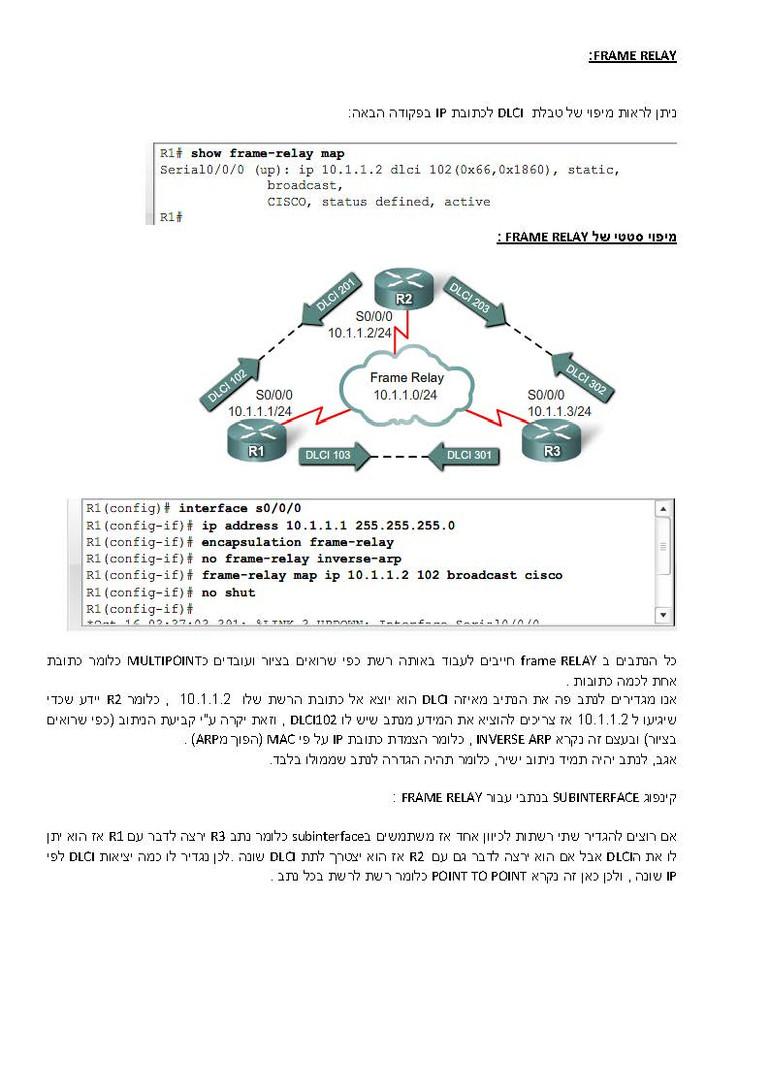 סמסטר רביעי- CCNA CISCO_Page_23.jpg