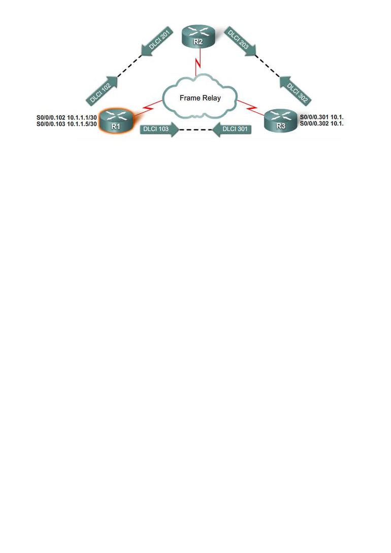 סמסטר רביעי- CCNA CISCO_Page_24.jpg