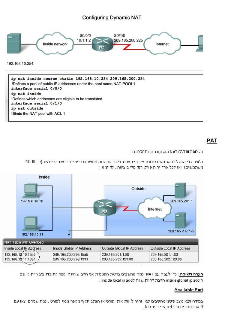 סמסטר רביעי- CCNA CISCO_Page_20.jpg
