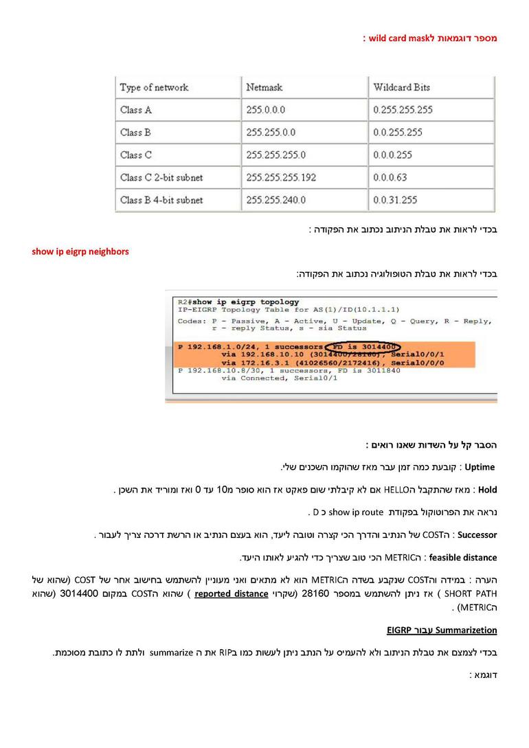 סמסטר שני- CCNA  CISCO_Page_16.jpg