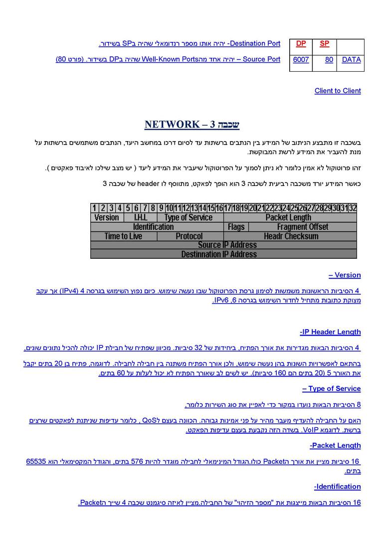 סמסטר ראשון - CCNA CISCO_Page_12.jpg