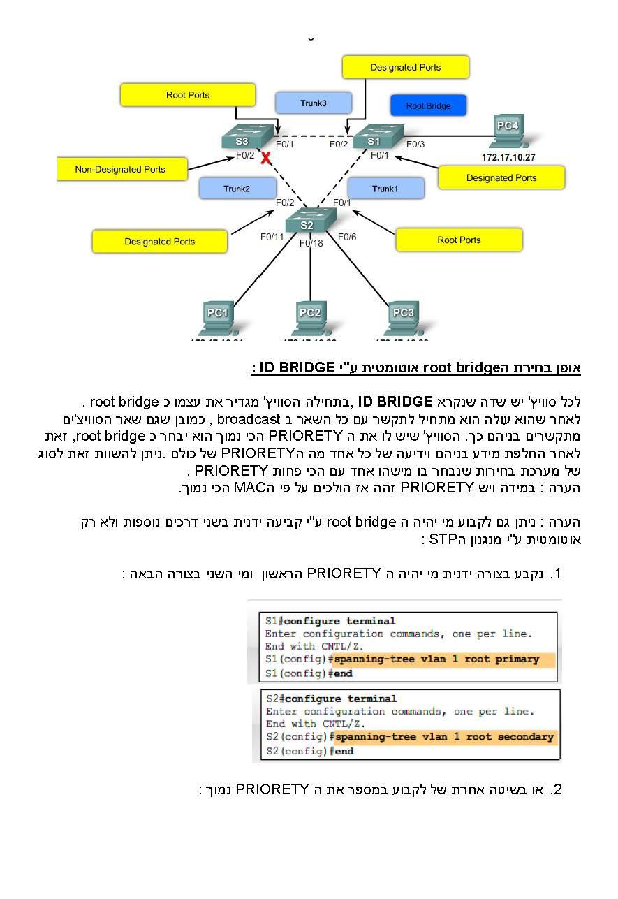 סמסטר שלישי - CISCO CCNA_Page_22.jpg