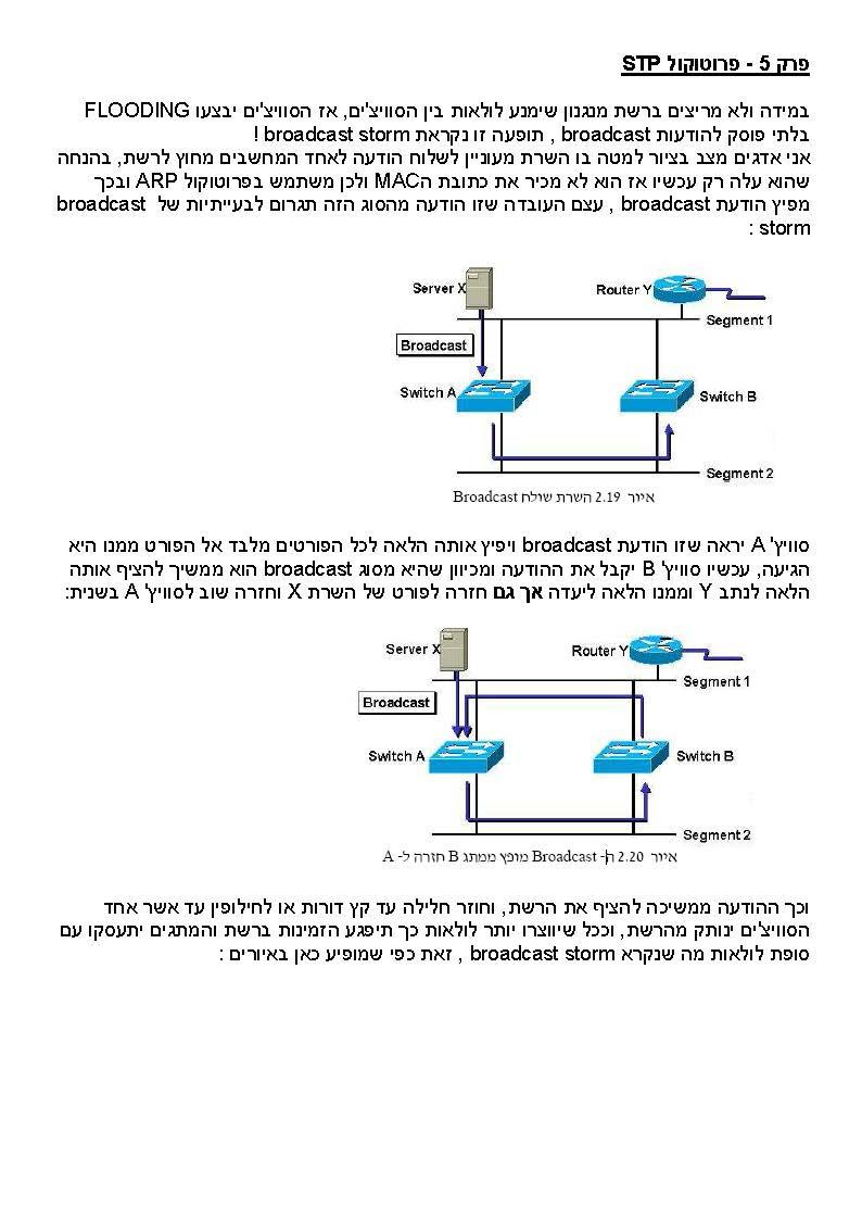סמסטר שלישי - CISCO CCNA_Page_19.jpg