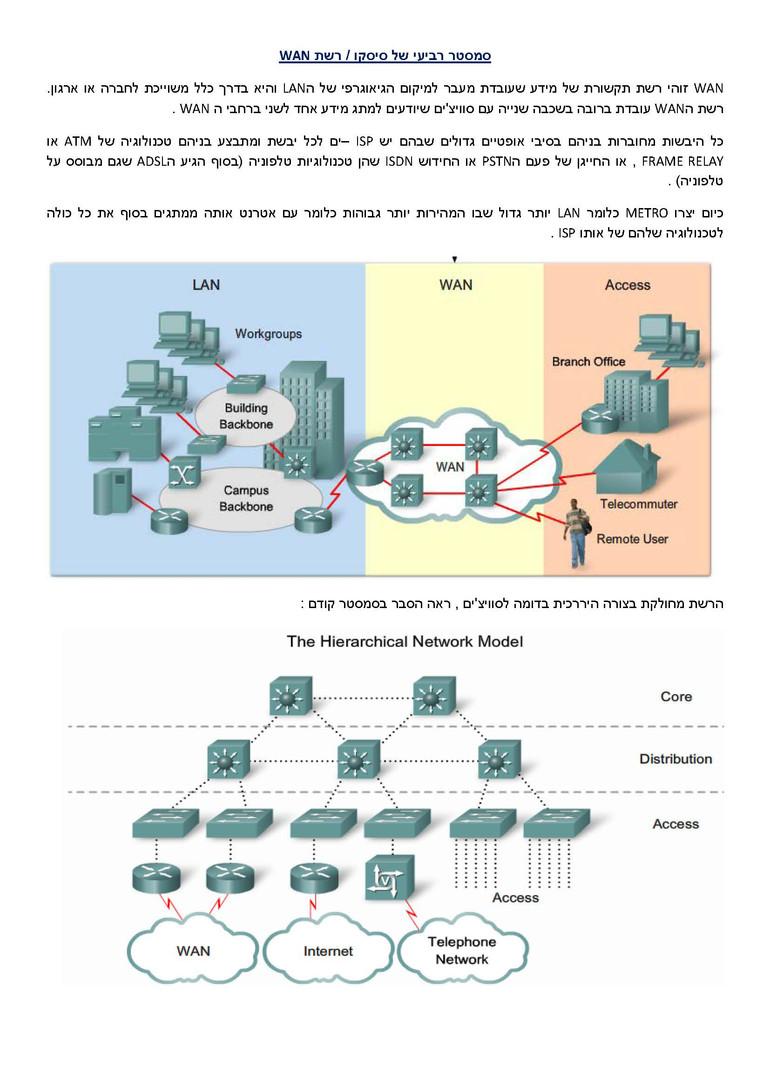 סמסטר רביעי- CCNA CISCO_Page_01.jpg
