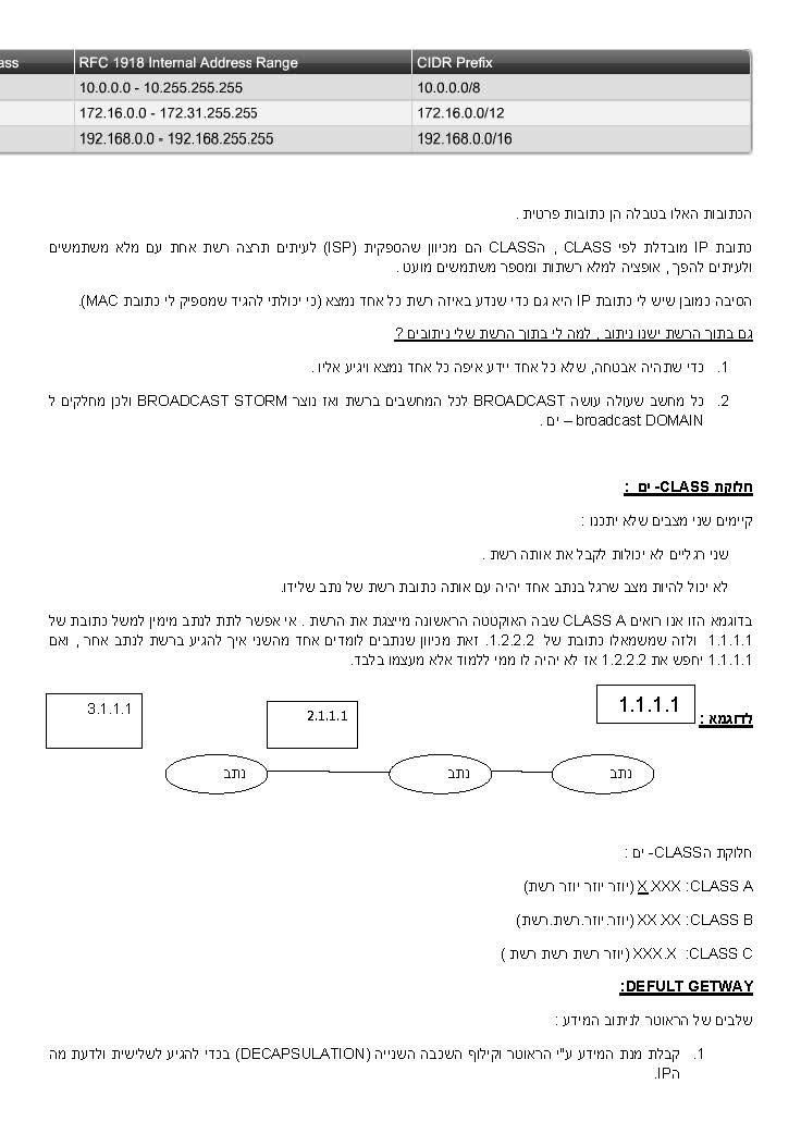 סמסטר ראשון - CCNA CISCO_Page_14.jpg