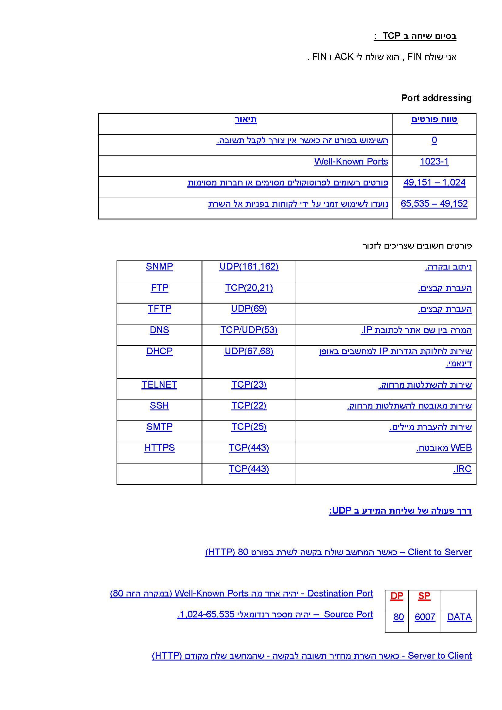 סמסטר ראשון - CCNA CISCO_Page_11.jpg