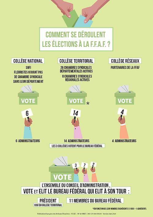 VOTE V3.png