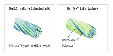 BeirTex Spinn.PNG
