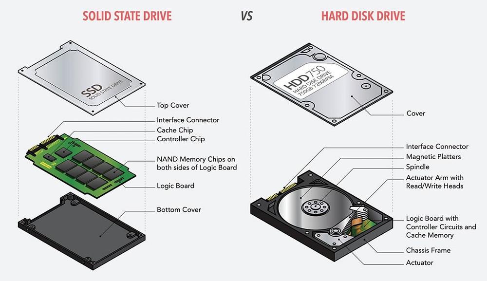 HDD to SSD iZeek repair Hamden