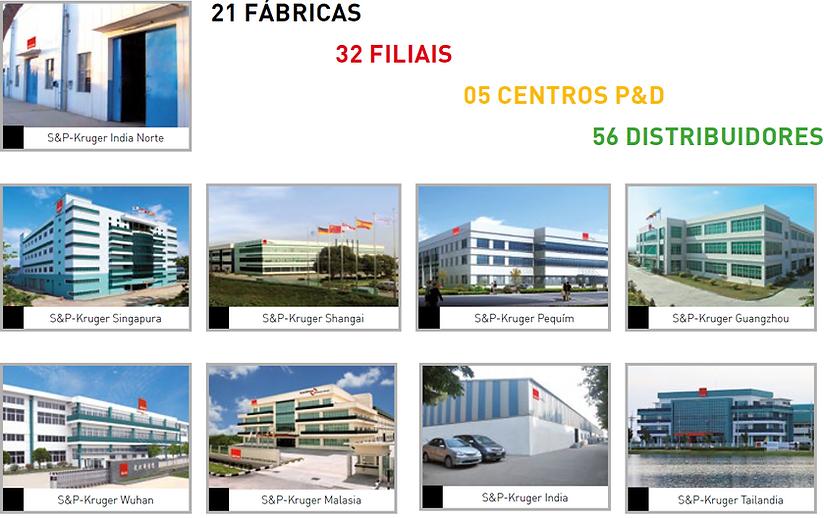OTAM S&P | fábricas