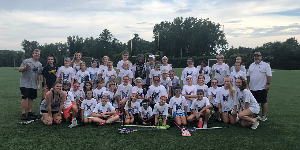 Summer 2020 Evaluations 2025 - 2027