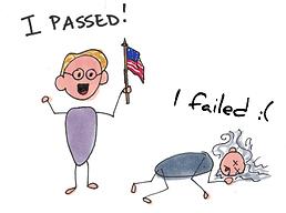 Оцінити шанси на візу в США