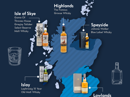 The Most Popular Dram From Each Scottish Whisky Region Mapped