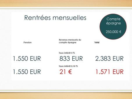 J'ai 250.000 € en compte épargne, comment compléter mes revenus à l'âge de la retraite ?