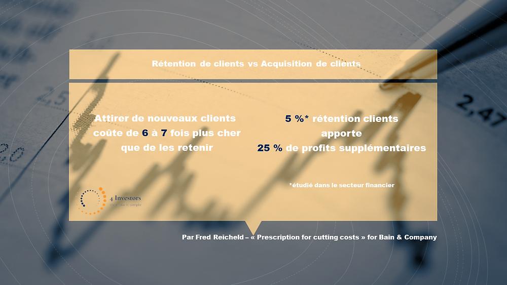Acquisition et rétention clients rentabilité - rapport Fred Reichel