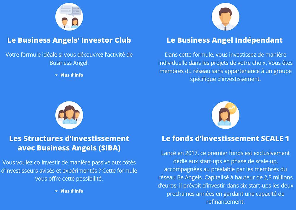 4 Formule Be Angels 4Investors