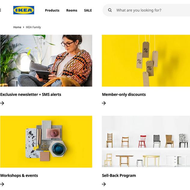 IKEA Family (2019)