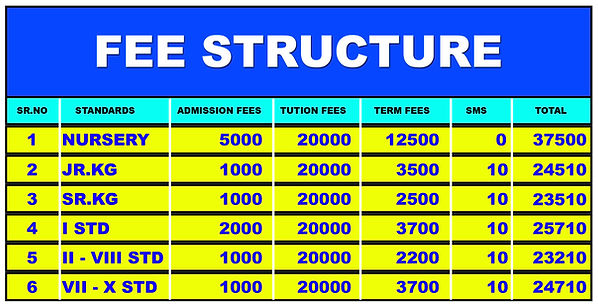 FEE STRUCTURE .jpg