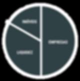Grafico-GGP-CIO.png