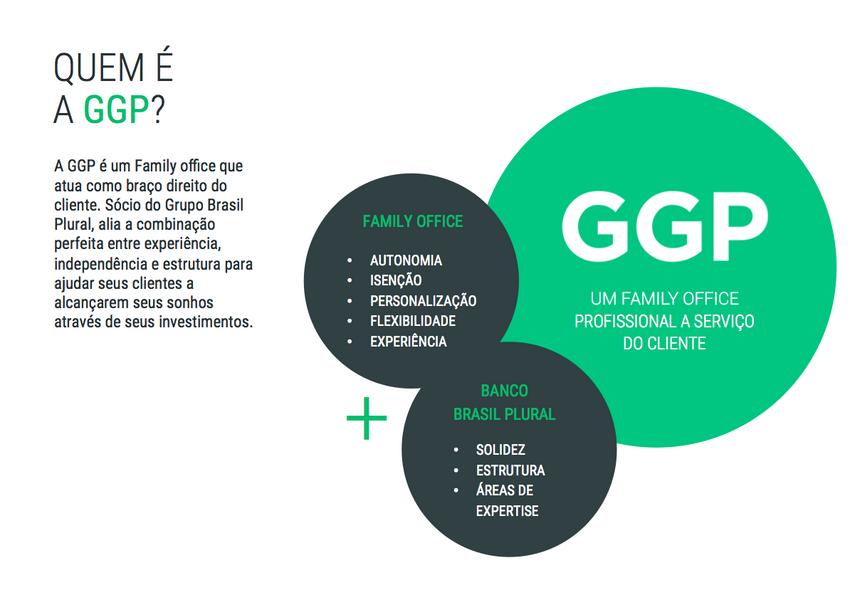 Apresentação Institucional GGP_pg01