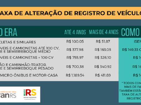 Taxa de transferência passa a ter valor fixo de R$ 149,33 para todos os veículos