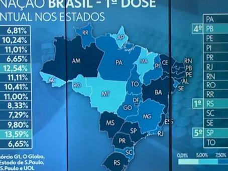 Rio Grande do Sul é o Estado que mais vacinou a população contra o coronavírus