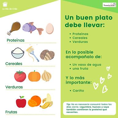 Alimentación y nutrición para colaborar con la labor de las ollas comunes en Chile.