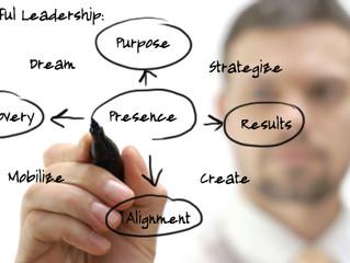 Liderança compassiva, Mindfulness para liderar com a cabeça e o coração