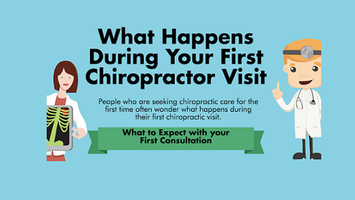 Experiencing Back Pain? How We Can Help
