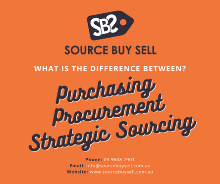 What is the Difference Between Purchasing, Procurement, and Strategic Sourcing?
