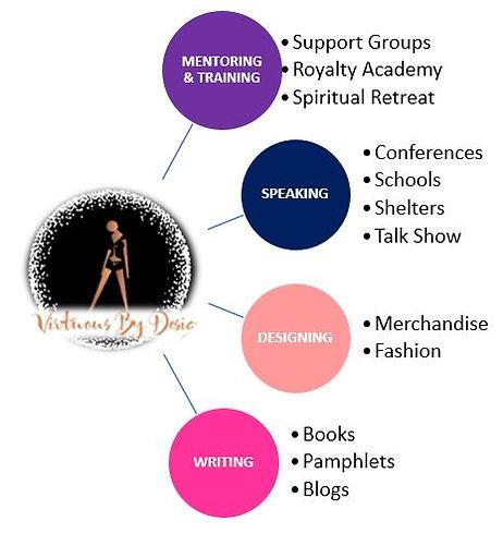 What we do VBD.JPG