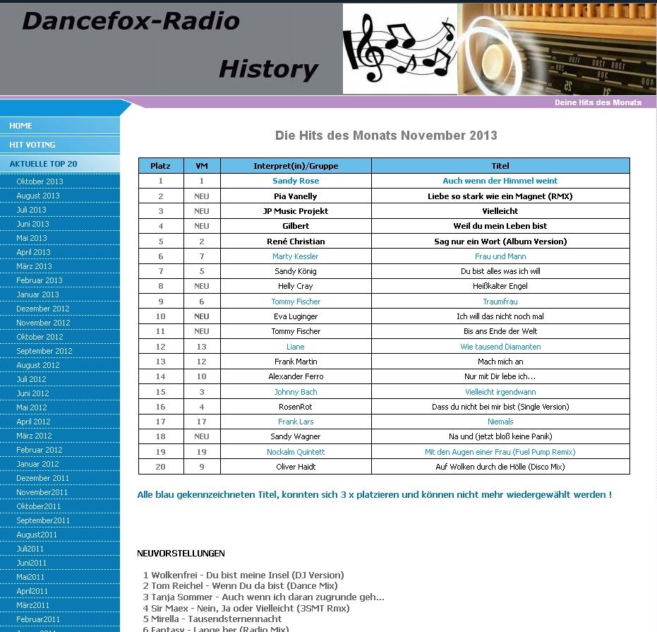 Platz 3 Dancefox Radio