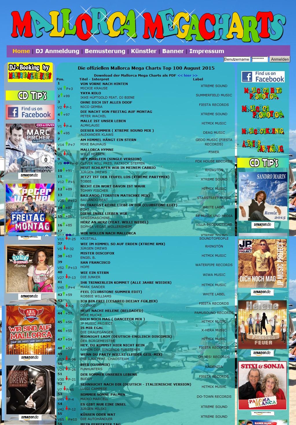 Ballermann radio charts.jpg