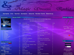 Magic Dream Radio Charts