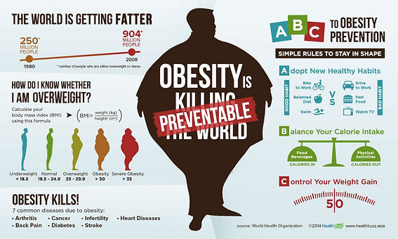 obesity-is-preventable_52fc767facaae_w15
