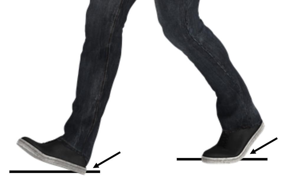 Floor friction when walking