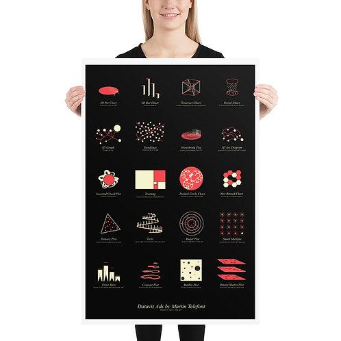 DataViz Ads - Poster 61 x 91 cm