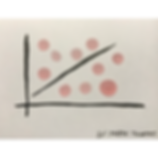 Told you that I had odd ideas when I did the pepper plot a couple of days ago!  #dataviz #humor #drops #scatterplot #handdrawn #realworld #notecard #indexcard #physicalviz #redtea #toomanytags?