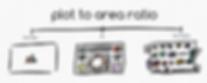 plot to area ratio 3