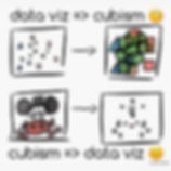 Day 91  Upscale dataviz markers and you get decent cubist paintings.  Downscale cubist elements and you get odd visualizations.  There I said it!  PS: Yes, my latest go at of upsetting 2+ communities with a single comic. 🤓  #the100dayproject #dataviz #cubism #arts #datahumorism